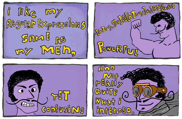 Apache rewrite rules regular expressions comic